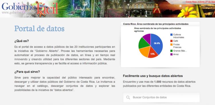 portal de datos del gobierno